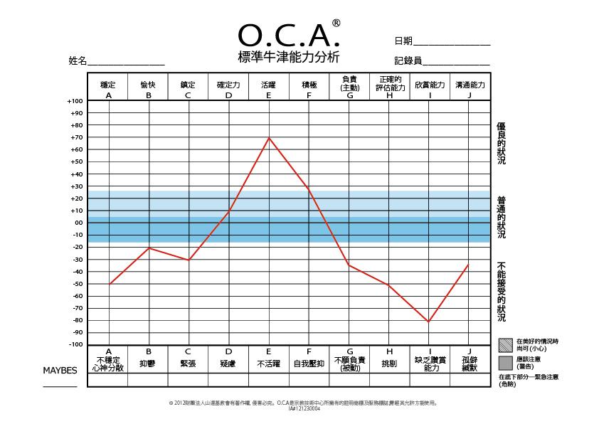 OCA-01